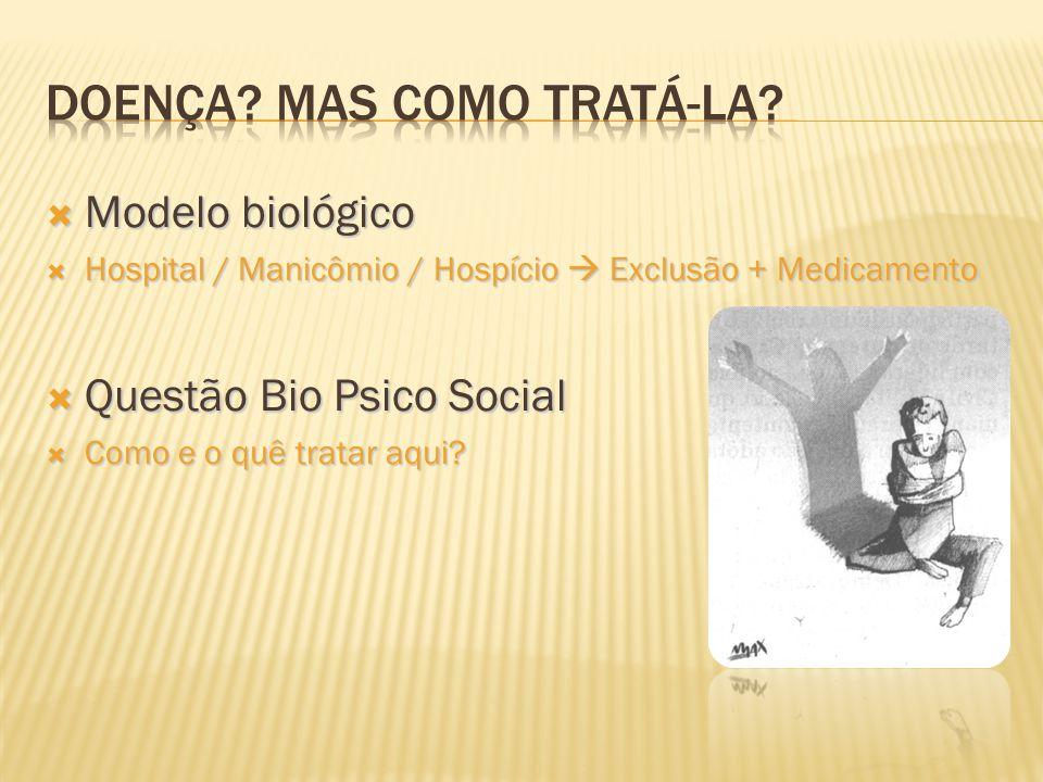  Modelo biológico  Hospital / Manicômio / Hospício  Exclusão + Medicamento  Questão Bio Psico Social  Como e o quê tratar aqui?
