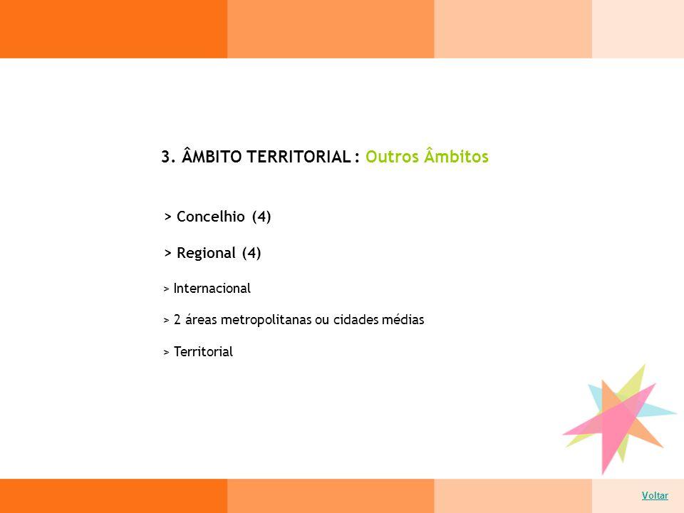 3. ÂMBITO TERRITORIAL : Outros Âmbitos Voltar > Concelhio (4) > Regional (4) > Internacional > 2 áreas metropolitanas ou cidades médias > Territorial