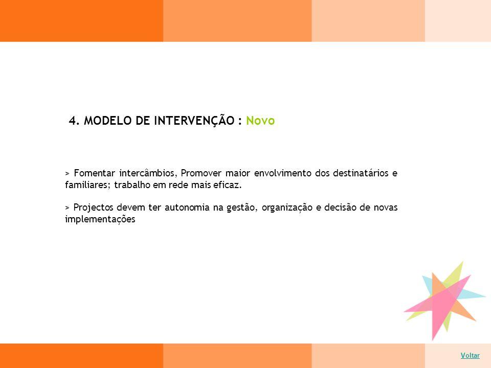 4. MODELO DE INTERVENÇÃO : Novo Voltar > Fomentar intercâmbios, Promover maior envolvimento dos destinatários e familiares; trabalho em rede mais efic