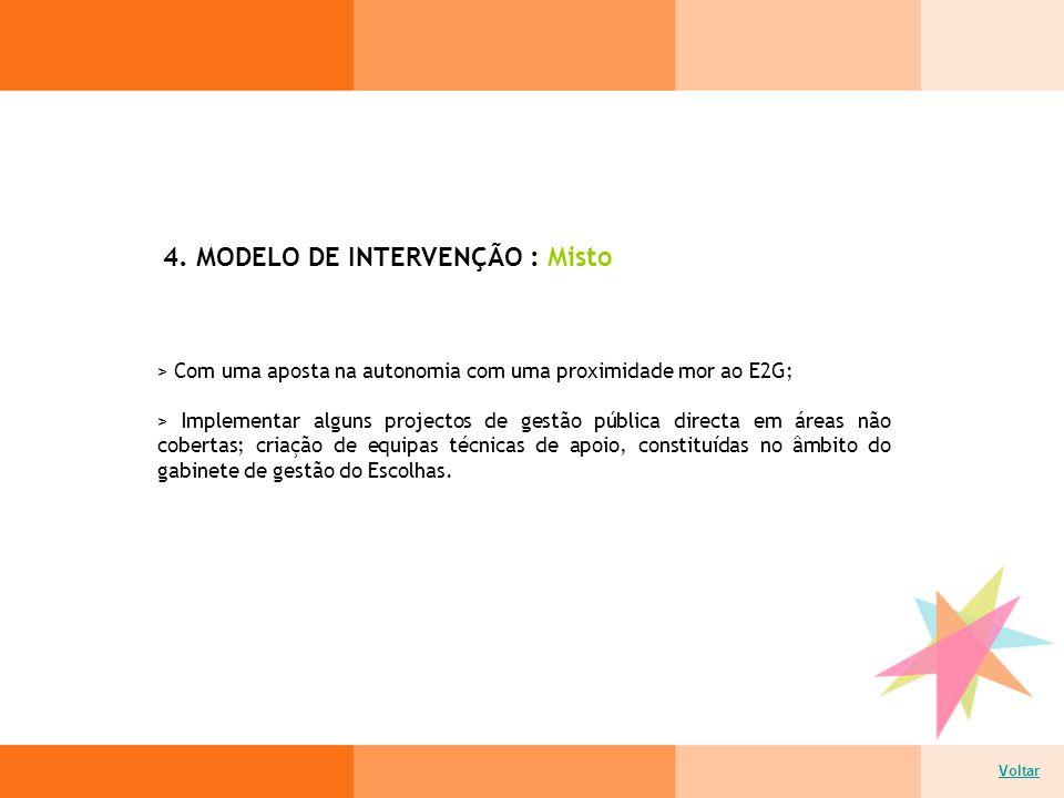 4. MODELO DE INTERVENÇÃO : Misto Voltar > Com uma aposta na autonomia com uma proximidade mor ao E2G; > Implementar alguns projectos de gestão pública
