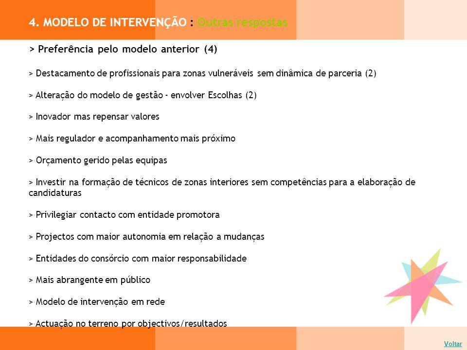 4. MODELO DE INTERVENÇÃO : Outras respostas Voltar > Preferência pelo modelo anterior (4) > Destacamento de profissionais para zonas vulneráveis sem d