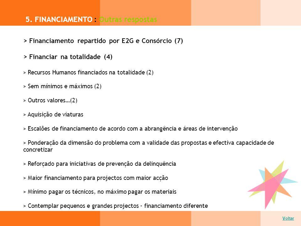 5. FINANCIAMENTO : Outras respostas Voltar > Financiamento repartido por E2G e Consórcio (7) > Financiar na totalidade (4) > Recursos Humanos financia