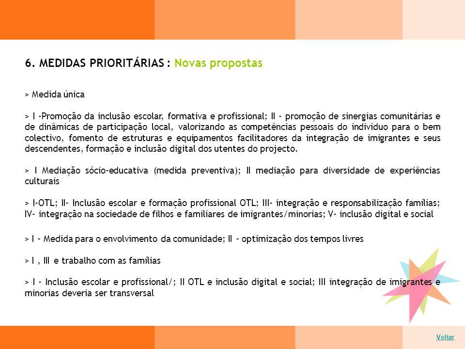 6. MEDIDAS PRIORITÁRIAS : Novas propostas Voltar > Medida única > I -Promoção da inclusão escolar, formativa e profissional; II - promoção de sinergia