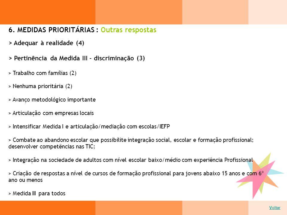 6. MEDIDAS PRIORITÁRIAS : Outras respostas Voltar > Adequar à realidade (4) > Pertinência da Medida III - discriminação (3) > Trabalho com famílias (2