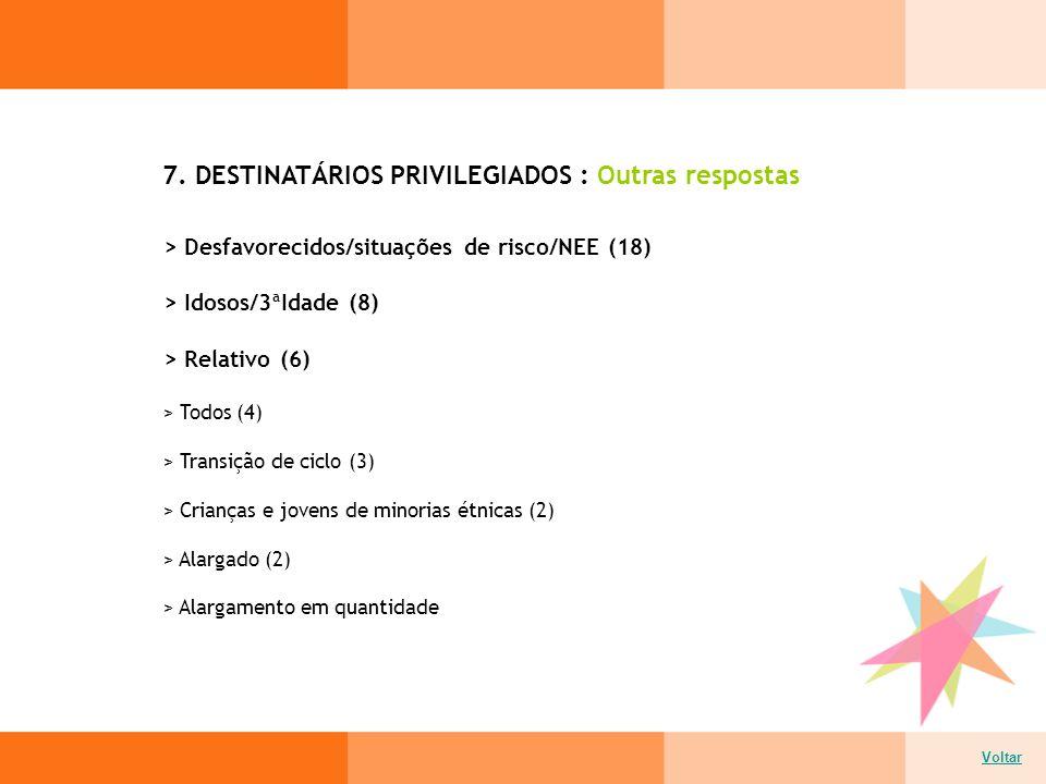 7. DESTINATÁRIOS PRIVILEGIADOS : Outras respostas > Desfavorecidos/situações de risco/NEE (18) > Idosos/3ªIdade (8) > Relativo (6) > Todos (4) > Trans