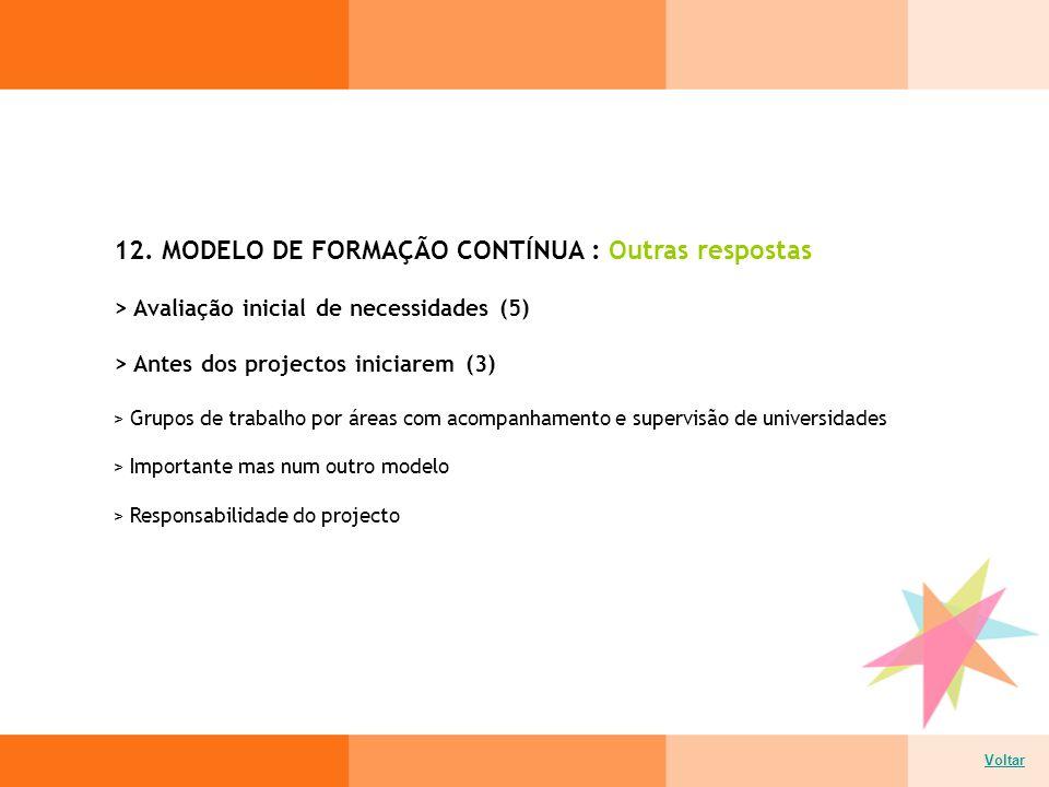 12. MODELO DE FORMAÇÃO CONTÍNUA : Outras respostas Voltar > Avaliação inicial de necessidades (5) > Antes dos projectos iniciarem (3) > Grupos de trab