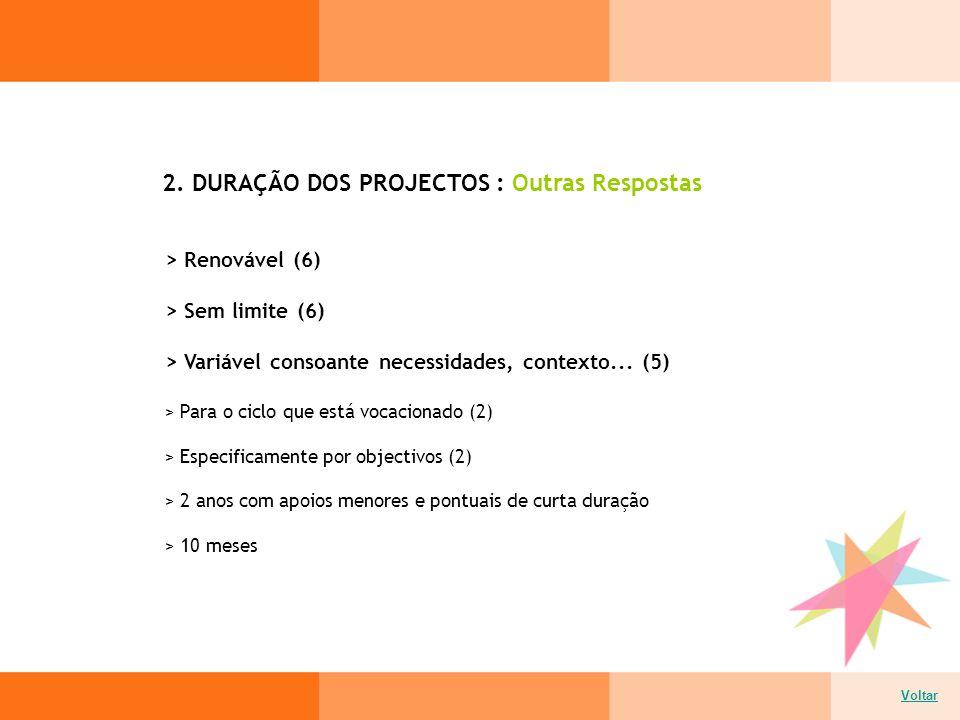 2. DURAÇÃO DOS PROJECTOS : Outras Respostas Voltar > Renovável (6) > Sem limite (6) > Variável consoante necessidades, contexto... (5) > Para o ciclo