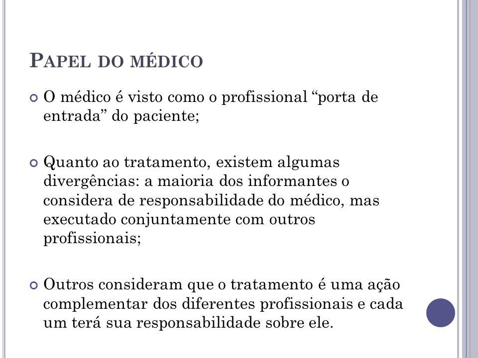 """P APEL DO MÉDICO O médico é visto como o profissional """"porta de entrada"""" do paciente; Quanto ao tratamento, existem algumas divergências: a maioria do"""