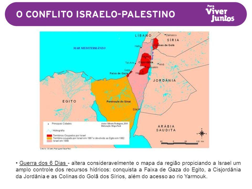• Guerra dos 6 Dias - altera consideravelmente o mapa da região propiciando a Israel um amplo controle dos recursos hídricos: conquista a Faixa de Gaza do Egito, a Cisjordânia da Jordânia e as Colinas do Golã dos Sírios, além do acesso ao rio Yarmouk.