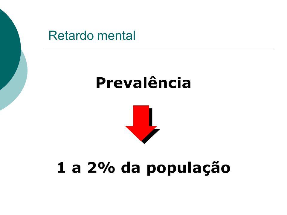 Prevalência 1 a 2% da população Retardo mental