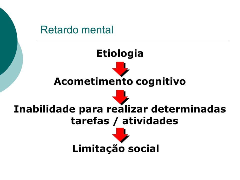 Etiologia Acometimento cognitivo Inabilidade para realizar determinadas tarefas / atividades Limitação social Retardo mental
