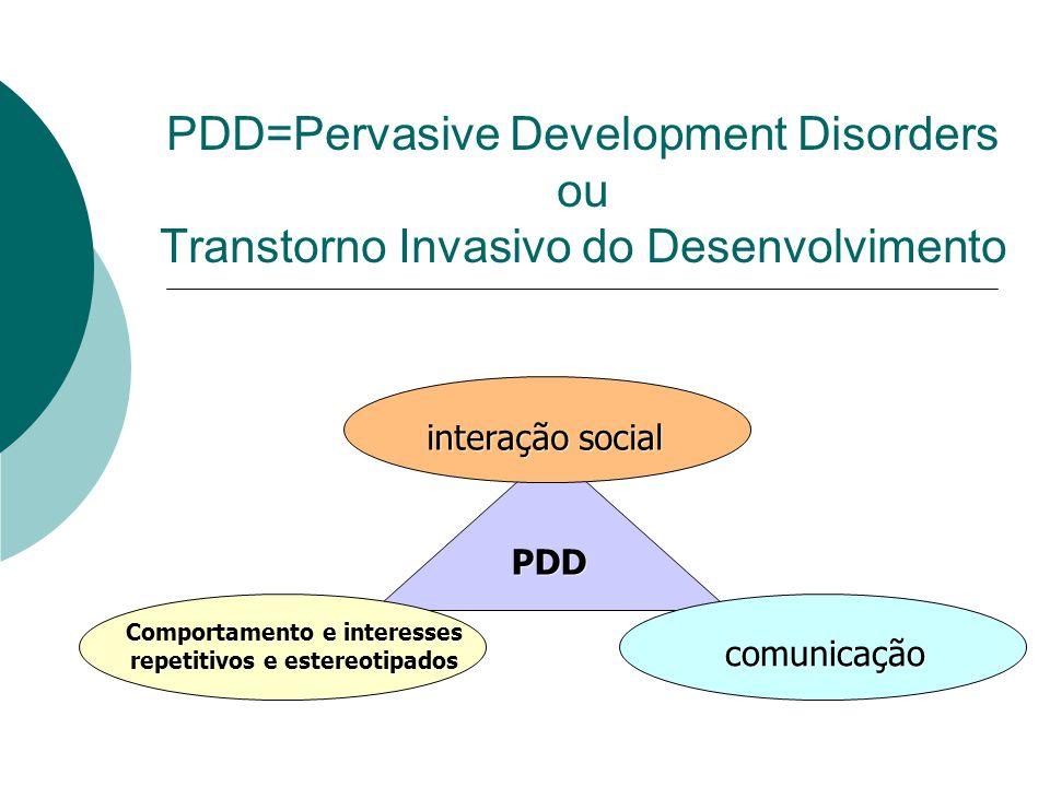 PDD=Pervasive Development Disorders ou Transtorno Invasivo do Desenvolvimento interação social comunicação Comportamento e interesses repetitivos e estereotipados PDD