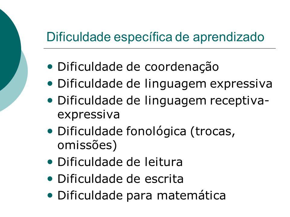 Dificuldade específica de aprendizado • Dificuldade de coordenação • Dificuldade de linguagem expressiva • Dificuldade de linguagem receptiva- expressiva • Dificuldade fonológica (trocas, omissões) • Dificuldade de leitura • Dificuldade de escrita • Dificuldade para matemática