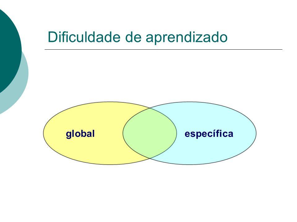 Dificuldade de aprendizado globalespecífica