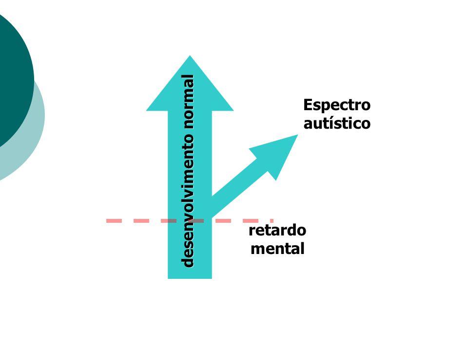 Espectro autístico desenvolvimento normal retardo mental