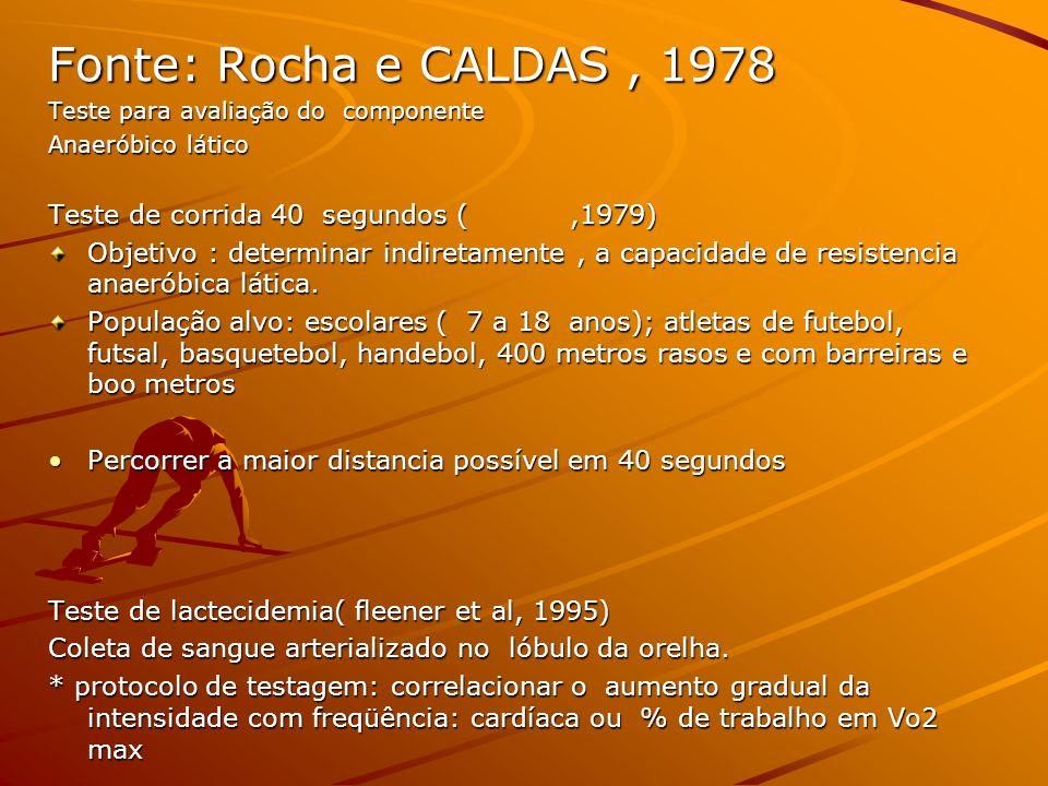 Fonte: Rocha e CALDAS, 1978 Teste para avaliação do componente Anaeróbico lático Teste de corrida 40 segundos (,1979) Objetivo : determinar indiretamente, a capacidade de resistencia anaeróbica lática.