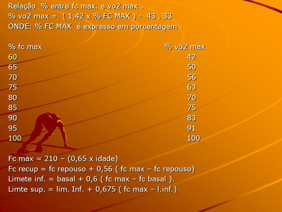 Relação % entre fc max.e vo2 max.