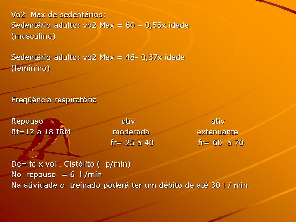 Vo2 Max de sedentários: Sedentário adulto: vo2 Max = 60 – 0,55x idade (masculino) Sedentário adulto: vo2 Max = 48- 0,37x idade (feminino) Freqüência respiratória Repouso ativ ativ Rf=12 a 18 IRM moderada extenuante fr= 25 a 40 fr= 60 a 70 fr= 25 a 40 fr= 60 a 70 Dc= fc x vol.