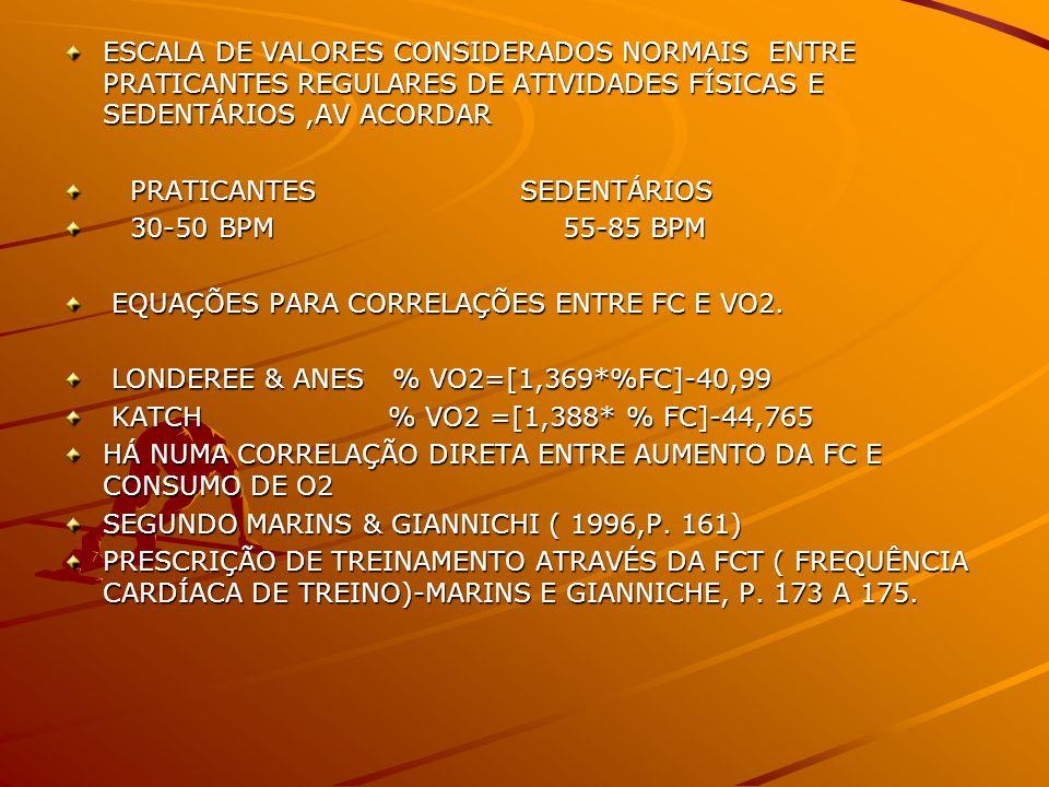 ESCALA DE VALORES CONSIDERADOS NORMAIS ENTRE PRATICANTES REGULARES DE ATIVIDADES FÍSICAS E SEDENTÁRIOS,AV ACORDAR PRATICANTES SEDENTÁRIOS PRATICANTES SEDENTÁRIOS 30-50 BPM 55-85 BPM 30-50 BPM 55-85 BPM EQUAÇÕES PARA CORRELAÇÕES ENTRE FC E VO2.