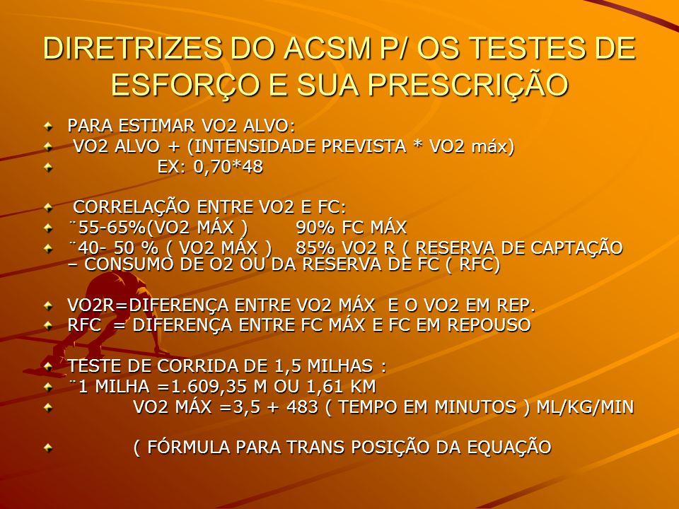 DIRETRIZES DO ACSM P/ OS TESTES DE ESFORÇO E SUA PRESCRIÇÃO PARA ESTIMAR VO2 ALVO: VO2 ALVO + (INTENSIDADE PREVISTA * VO2 máx) VO2 ALVO + (INTENSIDADE PREVISTA * VO2 máx) EX: 0,70*48 EX: 0,70*48 CORRELAÇÃO ENTRE VO2 E FC: CORRELAÇÃO ENTRE VO2 E FC: ¨55-65%(VO2 MÁX ) 90% FC MÁX ¨40- 50 % ( VO2 MÁX ) 85% VO2 R ( RESERVA DE CAPTAÇÃO – CONSUMO DE O2 OU DA RESERVA DE FC ( RFC) VO2R=DIFERENÇA ENTRE VO2 MÁX E O VO2 EM REP.