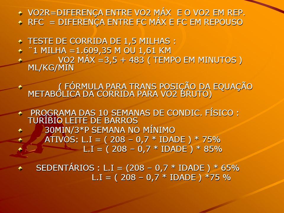 VO2R=DIFERENÇA ENTRE VO2 MÁX E O VO2 EM REP. RFC = DIFERENÇA ENTRE FC MÁX E FC EM REPOUSO TESTE DE CORRIDA DE 1,5 MILHAS : ¨1 MILHA =1.609,35 M OU 1,6