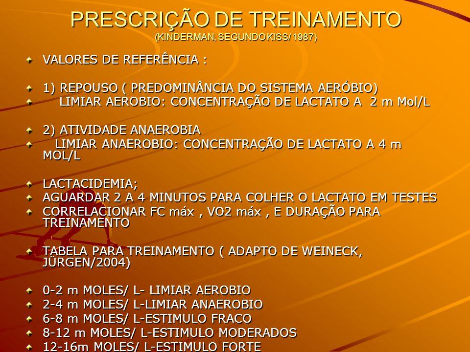 PRESCRIÇÃO DE TREINAMENTO (KINDERMAN, SEGUNDO KISS/ 1987) VALORES DE REFERÊNCIA : 1) REPOUSO ( PREDOMINÂNCIA DO SISTEMA AERÓBIO) LIMIAR AEROBIO: CONCE