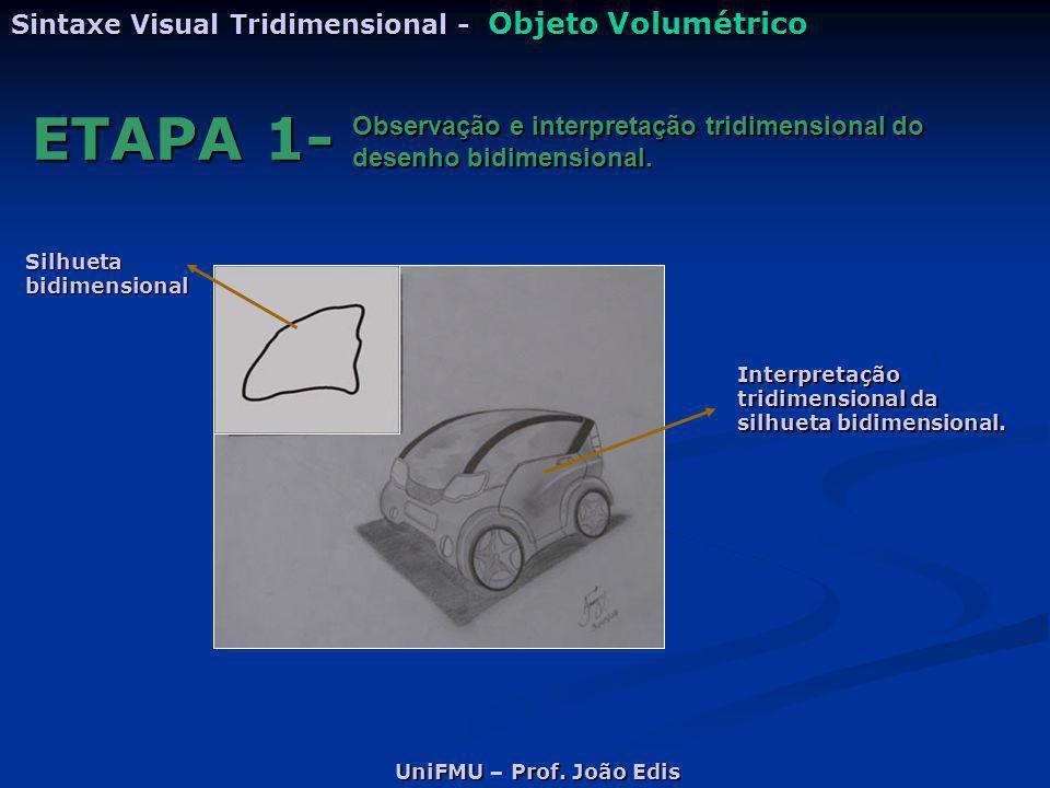 UniFMU – Prof. João Edis Sintaxe Visual Tridimensional - Objeto Volumétrico ETAPA 1- Observação e interpretação tridimensional do desenho bidimensiona