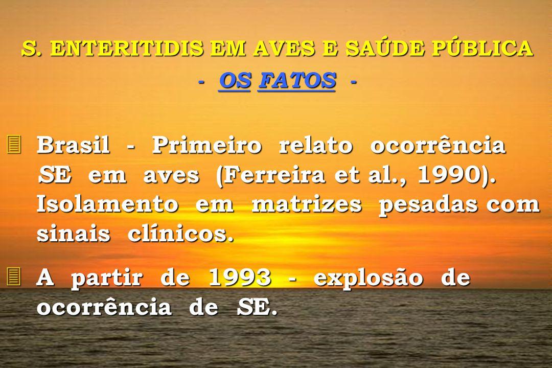 S. ENTERITIDIS EM AVES E SAÚDE PÚBLICA - OS FATOS - 3 Brasil 3 Brasil - Primeiro relato ocorrência S E S E em aves (Ferreira et al., 1990). Isolamento