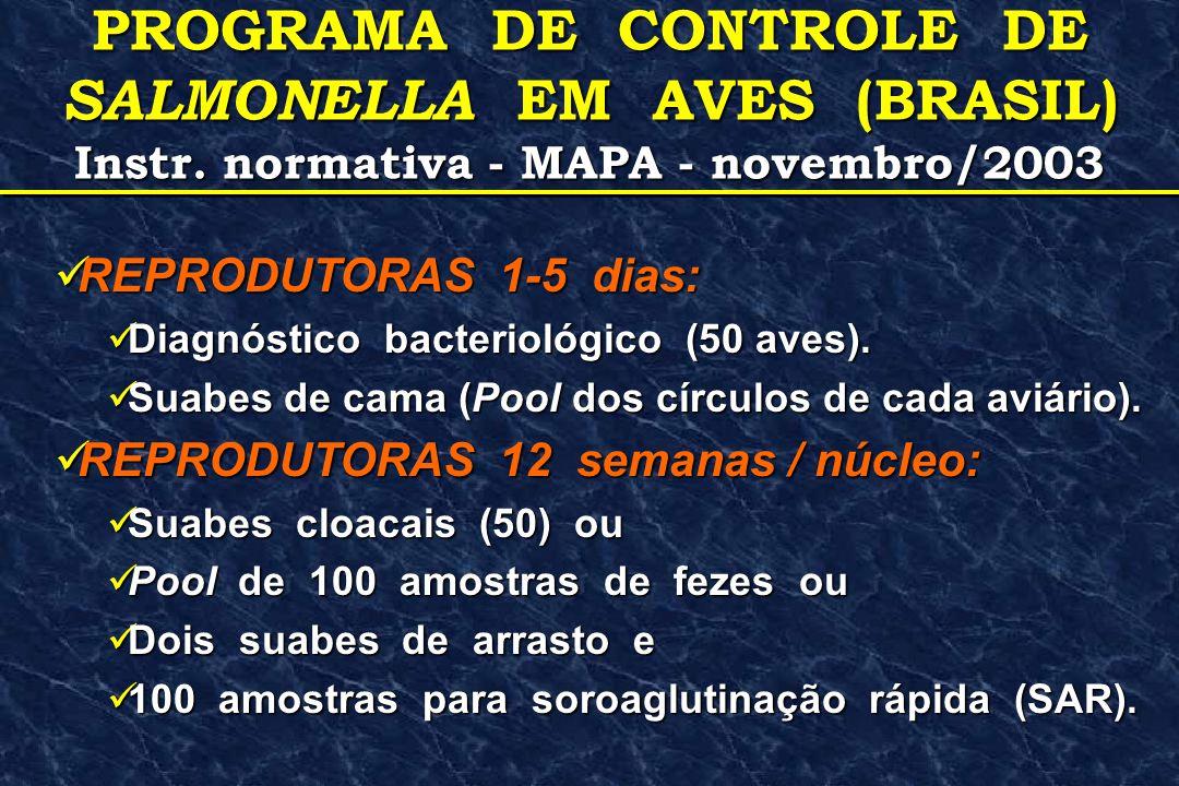 PROGRAMA DE CONTROLE DE SALMONELLA EM AVES (BRASIL) Instr. normativa - MAPA - novembro/2003  REPRODUTORAS 1-5 dias:  Diagnóstico bacteriológico (50
