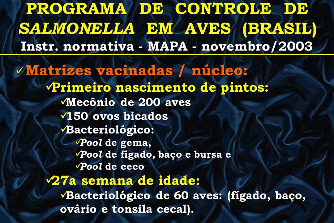 PROGRAMA DE CONTROLE DE SALMONELLA EM AVES (BRASIL) Instr. normativa - MAPA - novembro/2003  Matrizes vacinadas / núcleo:  Primeiro nascimento de pi