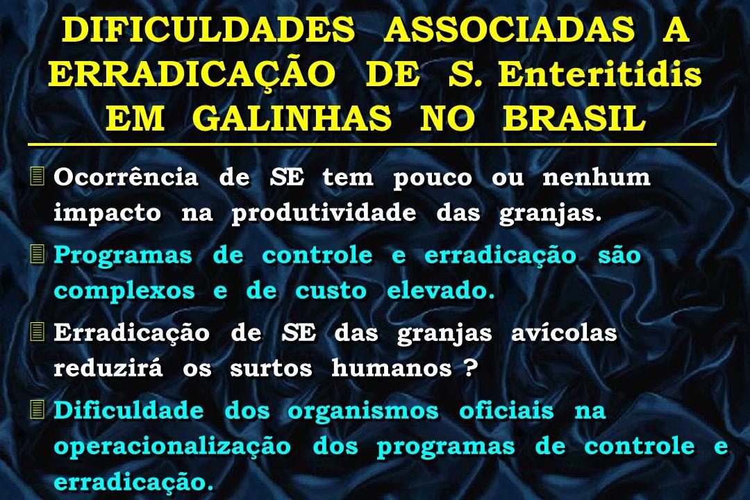 DIFICULDADES ASSOCIADAS A ERRADICAÇÃO DE S. Enteritidis EM GALINHAS NO BRASIL 3 Ocorrência de S E tem pouco ou nenhum impacto na produtividade das gra