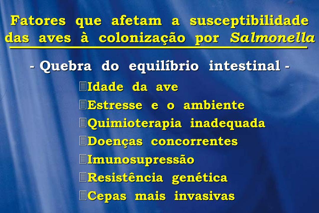Fatores que afetam a susceptibilidade das aves à colonização por Salmonella 3 Idade 3 Idade da ave 3 Estresse 3 Estresse e o ambiente 3 Quimioterapia