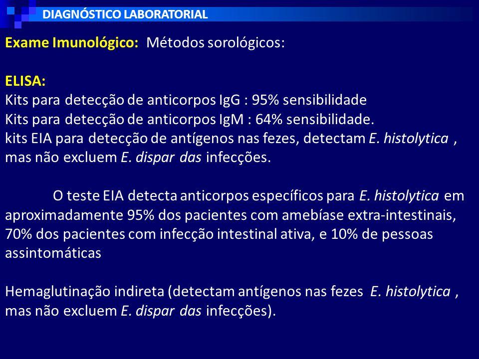 DIAGNÓSTICO LABORATORIAL Exame Imunológico: Métodos sorológicos: ELISA: Kits para detecção de anticorpos IgG : 95% sensibilidade Kits para detecção de anticorpos IgM : 64% sensibilidade.