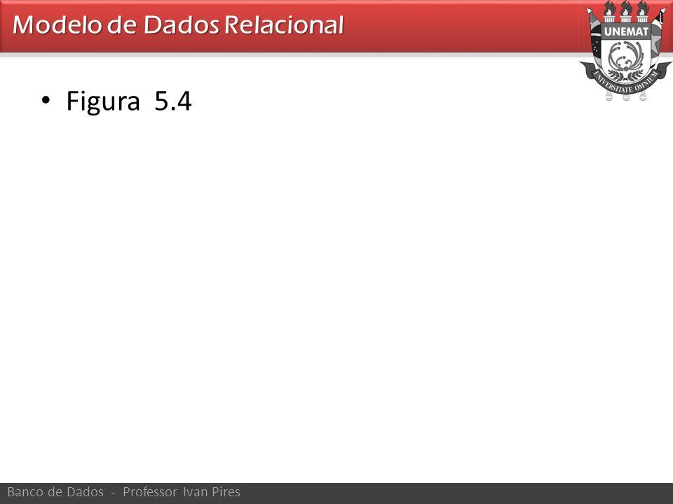 • Figura 5.4 Banco de Dados - Professor Ivan Pires Modelo de Dados Relacional