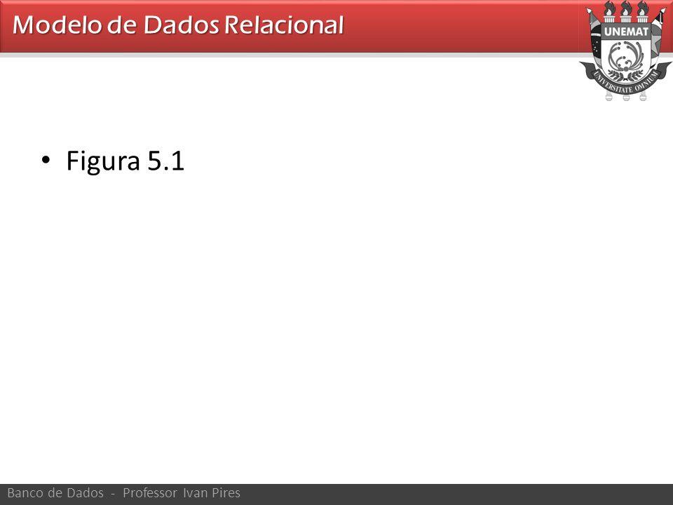 • Figura 5.1 Banco de Dados - Professor Ivan Pires Modelo de Dados Relacional
