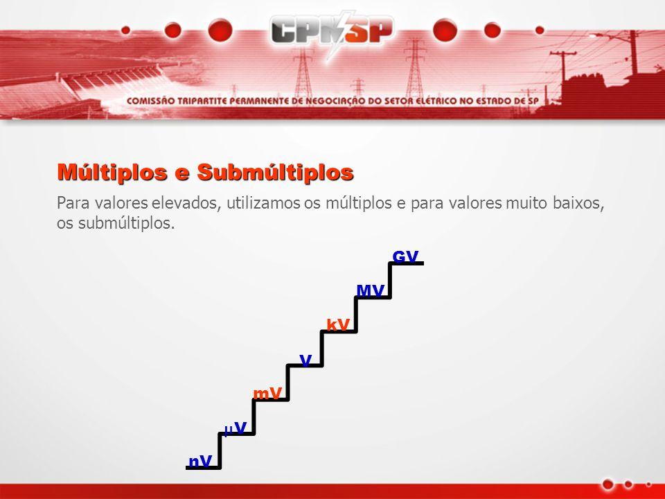Múltiplos e Submúltiplos Para valores elevados, utilizamos os múltiplos e para valores muito baixos, os submúltiplos.