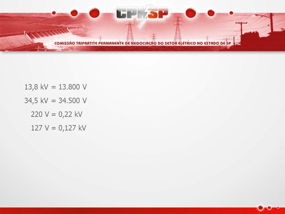 13,8 kV= 13.800 V 34,5 kV= 34.500 V 220 V= 0,22 kV 127 V= 0,127 kV