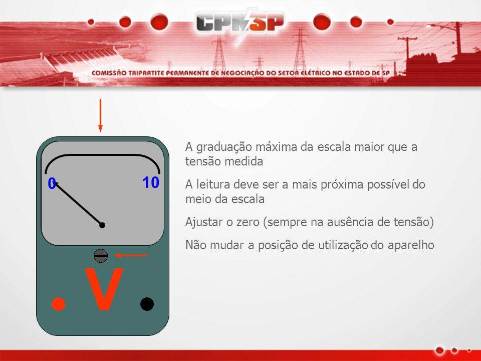 V 0 10 0 A graduação máxima da escala maior que a tensão medida A leitura deve ser a mais próxima possível do meio da escala Ajustar o zero (sempre na ausência de tensão) Não mudar a posição de utilização do aparelho