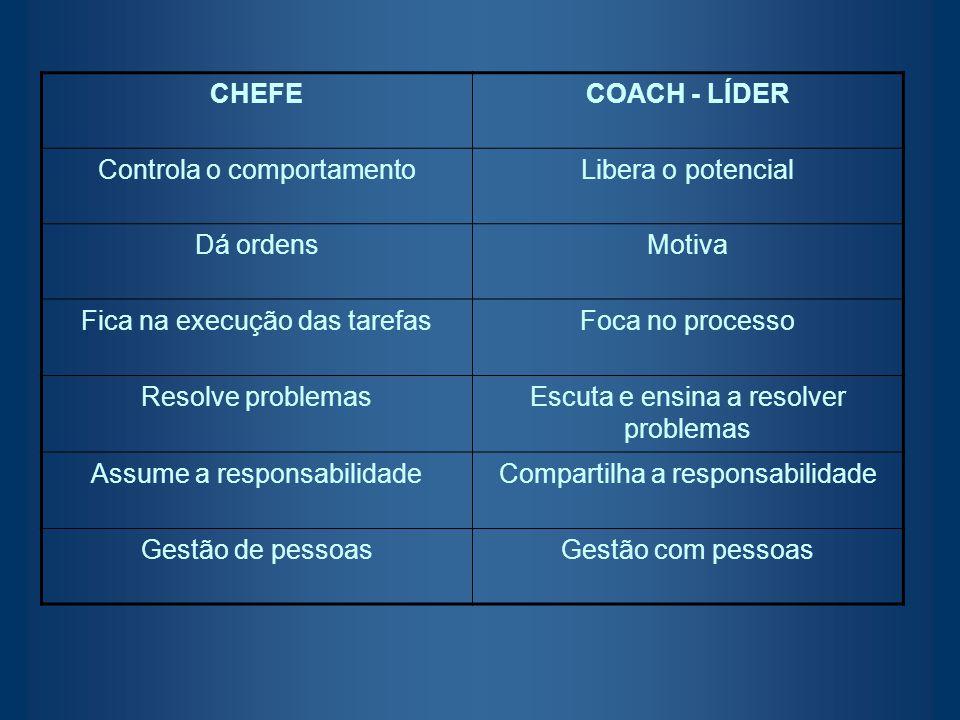 CHEFECOACH - LÍDER Controla o comportamentoLibera o potencial Dá ordensMotiva Fica na execução das tarefasFoca no processo Resolve problemasEscuta e e