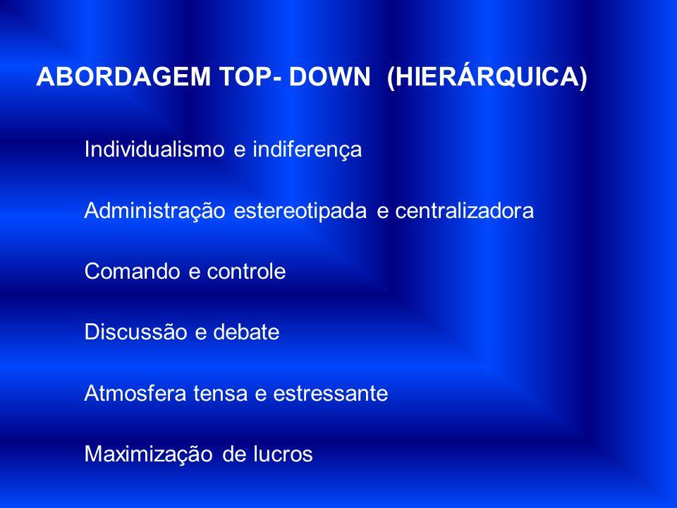 ABORDAGEM TOP- DOWN (HIERÁRQUICA) Individualismo e indiferença Administração estereotipada e centralizadora Comando e controle Discussão e debate Atmo