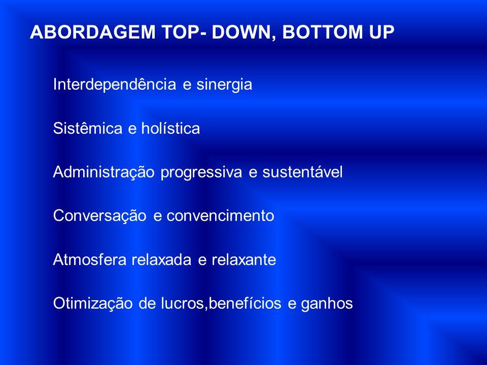 ABORDAGEM TOP- DOWN, BOTTOM UP Interdependência e sinergia Sistêmica e holística Administração progressiva e sustentável Conversação e convencimento A
