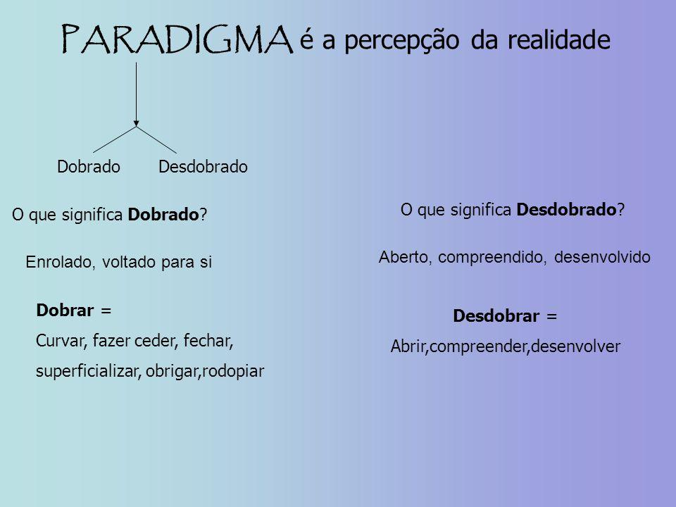 PARADIGMA INTEGRATIVO DOBRADO Determinismo Objetivismo Reducionismo Positivismo DESDOBRADO Indeterminismo Subjetividade Ondas Metapositivismo PARADIGMA HOLÍSTICO = INTEGRAÇÃO ENTRE DOBRADO/ DESDOBRADO
