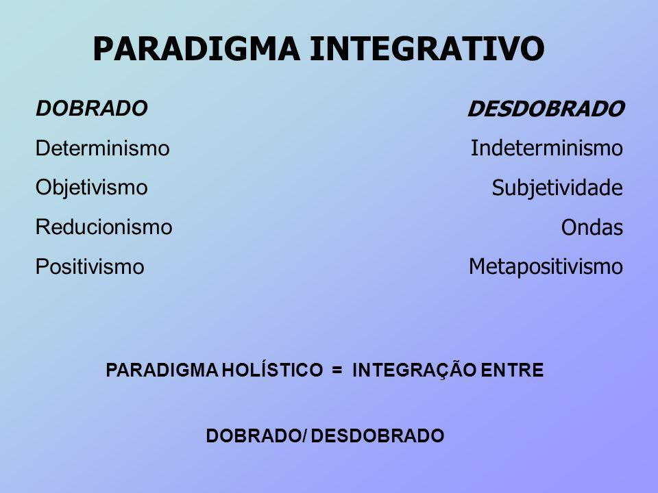 PARADIGMA INTEGRATIVO DOBRADO Determinismo Objetivismo Reducionismo Positivismo DESDOBRADO Indeterminismo Subjetividade Ondas Metapositivismo PARADIGM