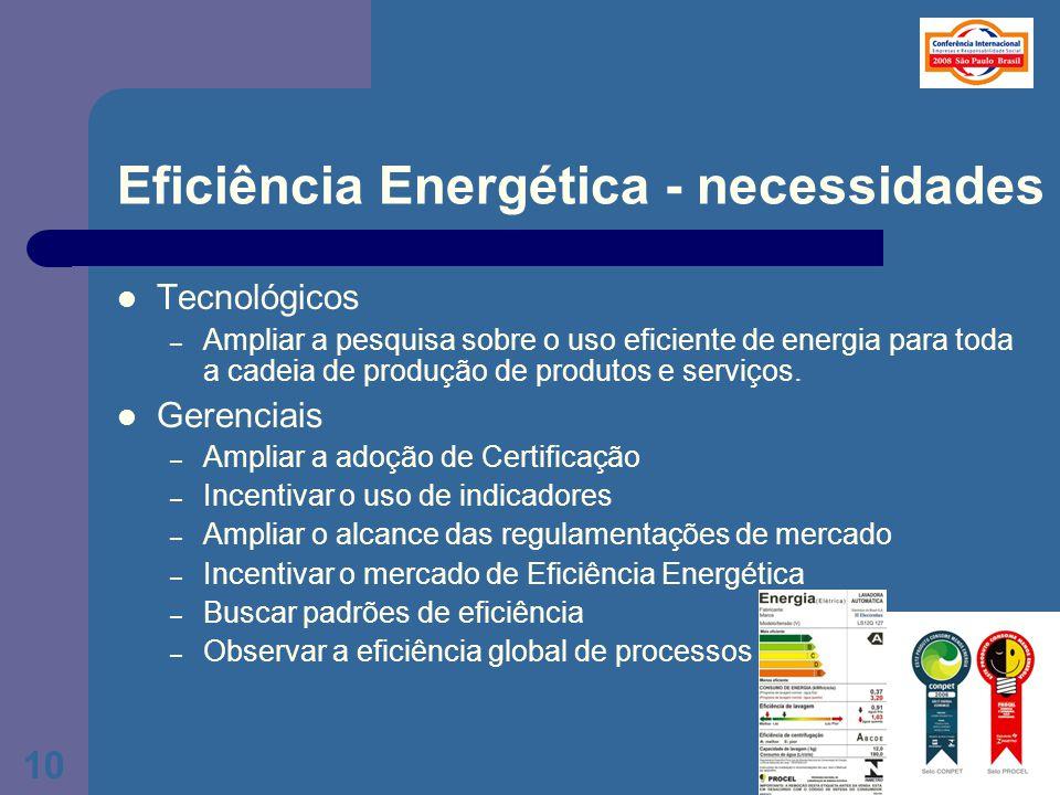 10 Eficiência Energética - necessidades  Tecnológicos – Ampliar a pesquisa sobre o uso eficiente de energia para toda a cadeia de produção de produto
