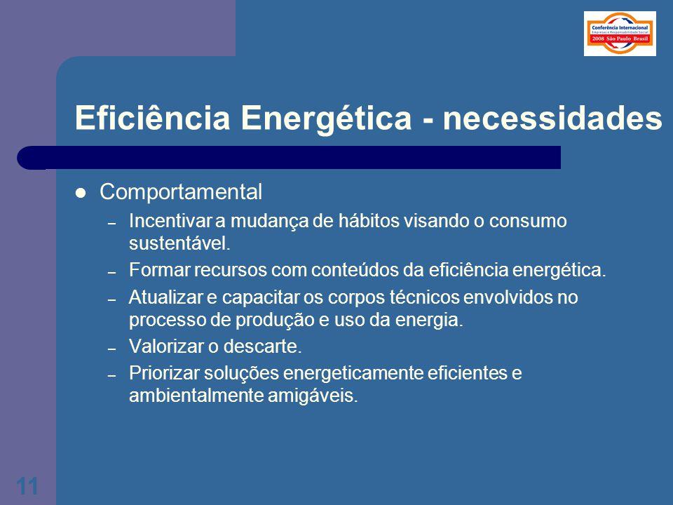 11 Eficiência Energética - necessidades  Comportamental – Incentivar a mudança de hábitos visando o consumo sustentável. – Formar recursos com conteú
