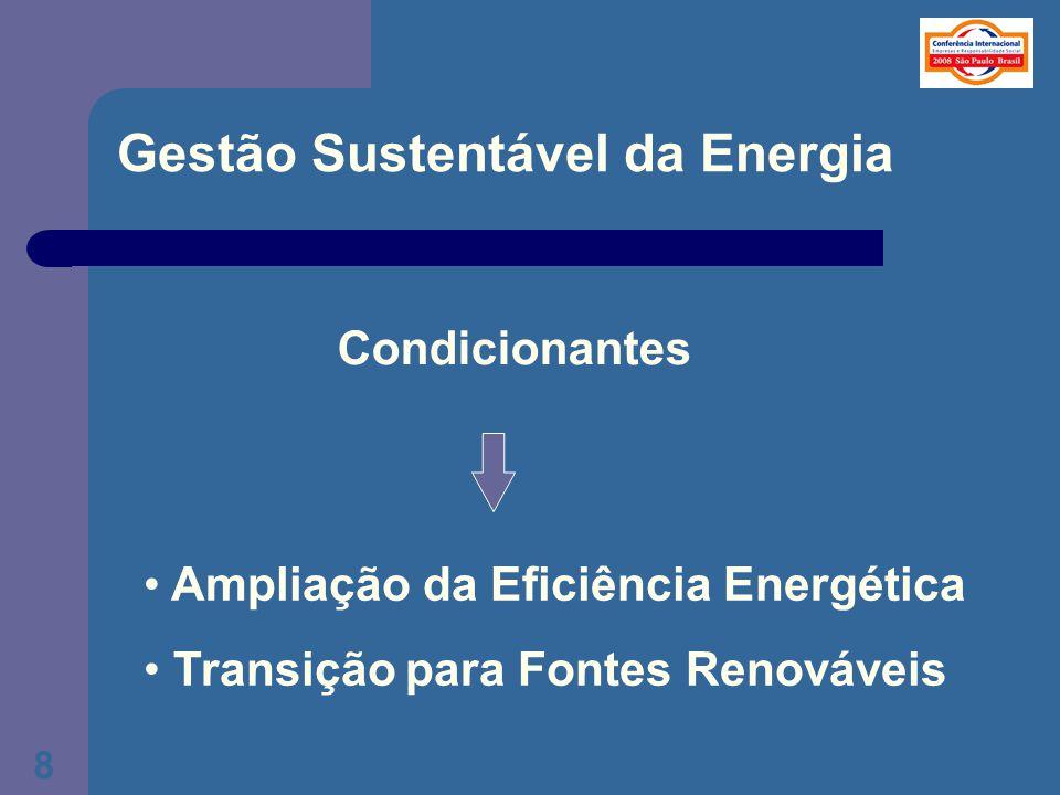 8 Gestão Sustentável da Energia • Ampliação da Eficiência Energética • Transição para Fontes Renováveis Condicionantes