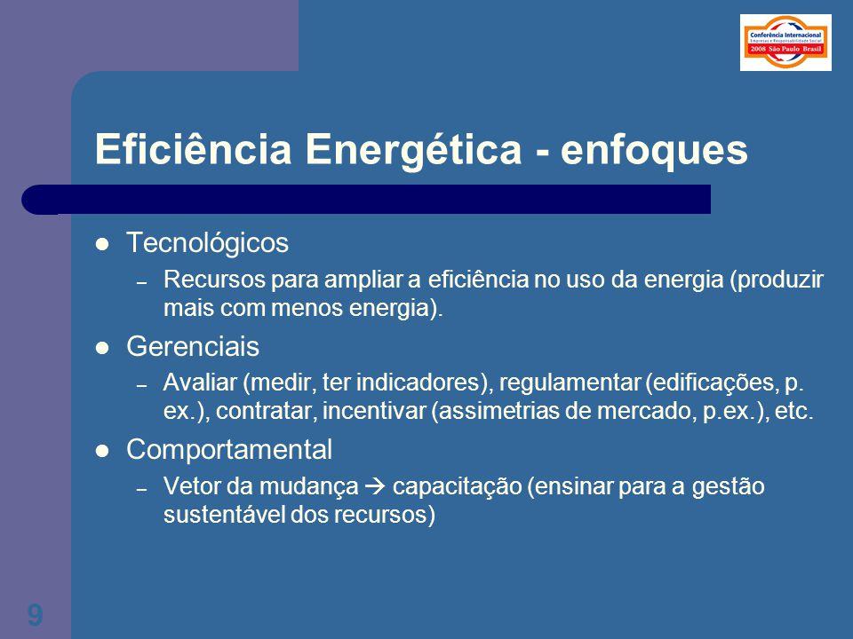 9 Eficiência Energética - enfoques  Tecnológicos – Recursos para ampliar a eficiência no uso da energia (produzir mais com menos energia).  Gerencia