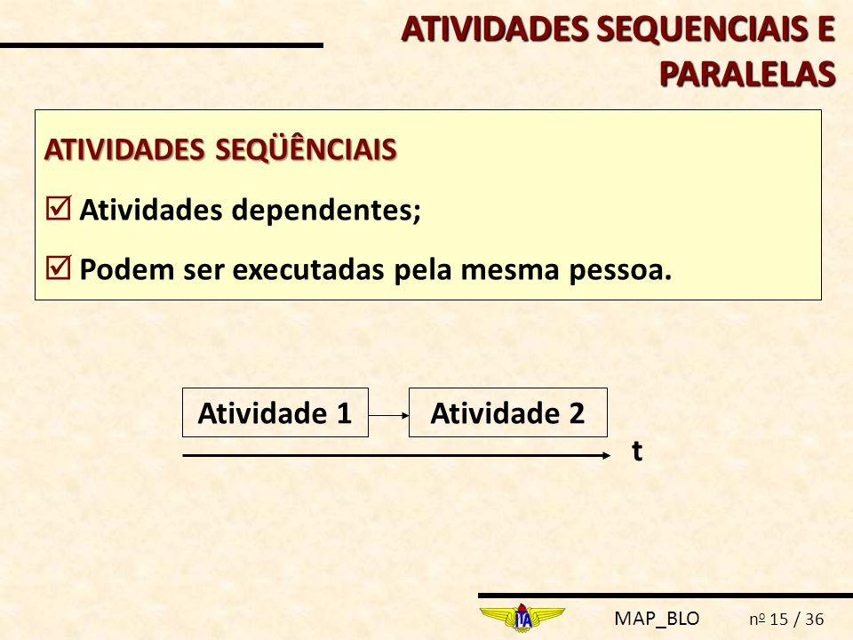 MAP_BLO n o 15 / 36 ATIVIDADES SEQUENCIAIS E PARALELAS t ATIVIDADES SEQÜÊNCIAIS  Atividades dependentes;  Podem ser executadas pela mesma pessoa. At