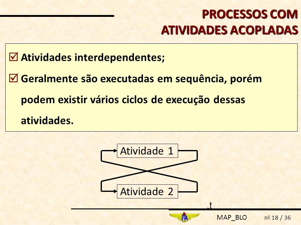 MAP_BLO n o 18 / 36 PROCESSOS COM ATIVIDADES ACOPLADAS  Atividades interdependentes;  Geralmente são executadas em sequência, porém podem existir vá