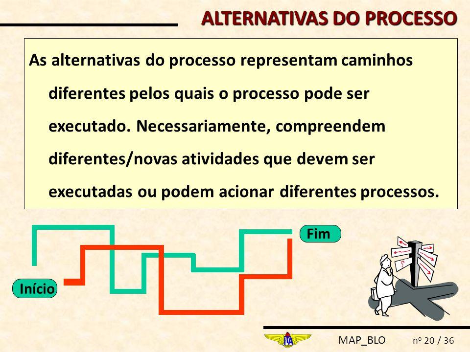 MAP_BLO n o 20 / 36 As alternativas do processo representam caminhos diferentes pelos quais o processo pode ser executado. Necessariamente, compreende